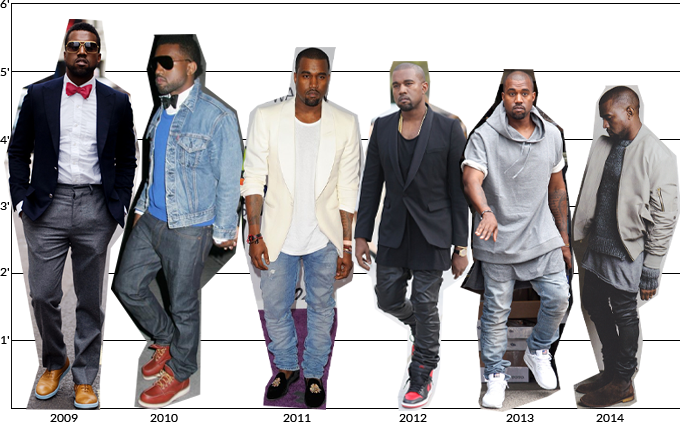 The Incredible Shrinking Kanye West